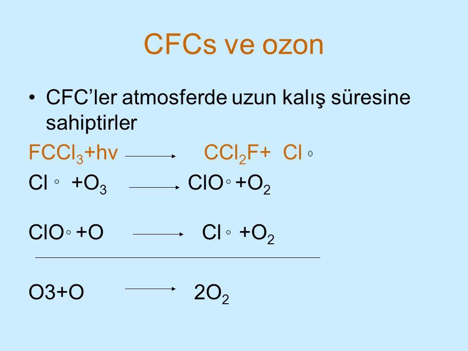 CFCs ve ozon CFC'ler atmosferde uzun kalış süresine sahiptirler