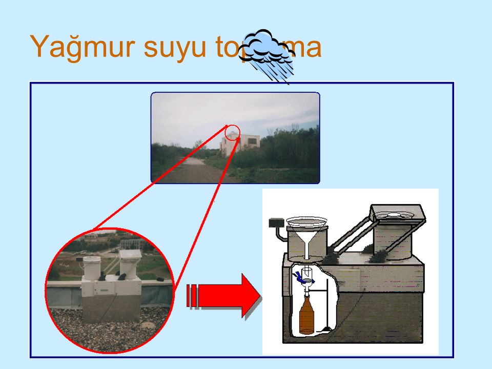 Yağmur suyu toplama