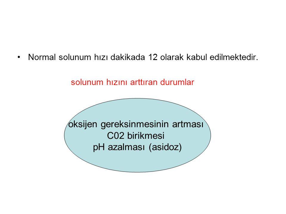 oksijen gereksinmesinin artması