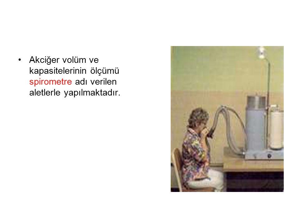 Akciğer volüm ve kapasitelerinin ölçümü spirometre adı verilen aletlerle yapılmaktadır.