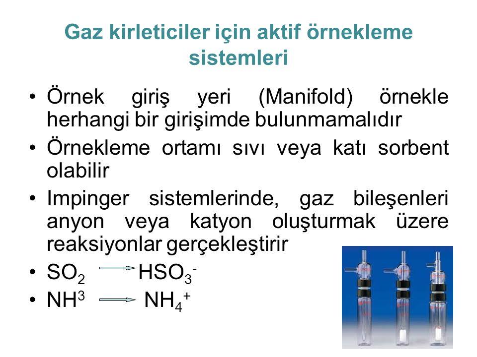 Gaz kirleticiler için aktif örnekleme sistemleri