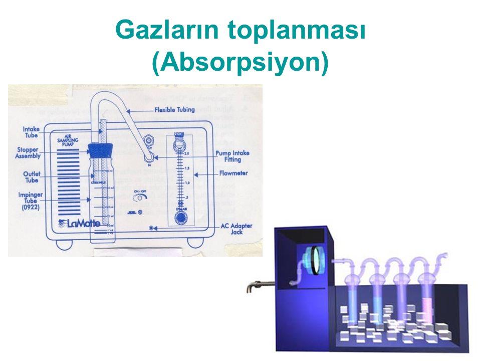 Gazların toplanması (Absorpsiyon)
