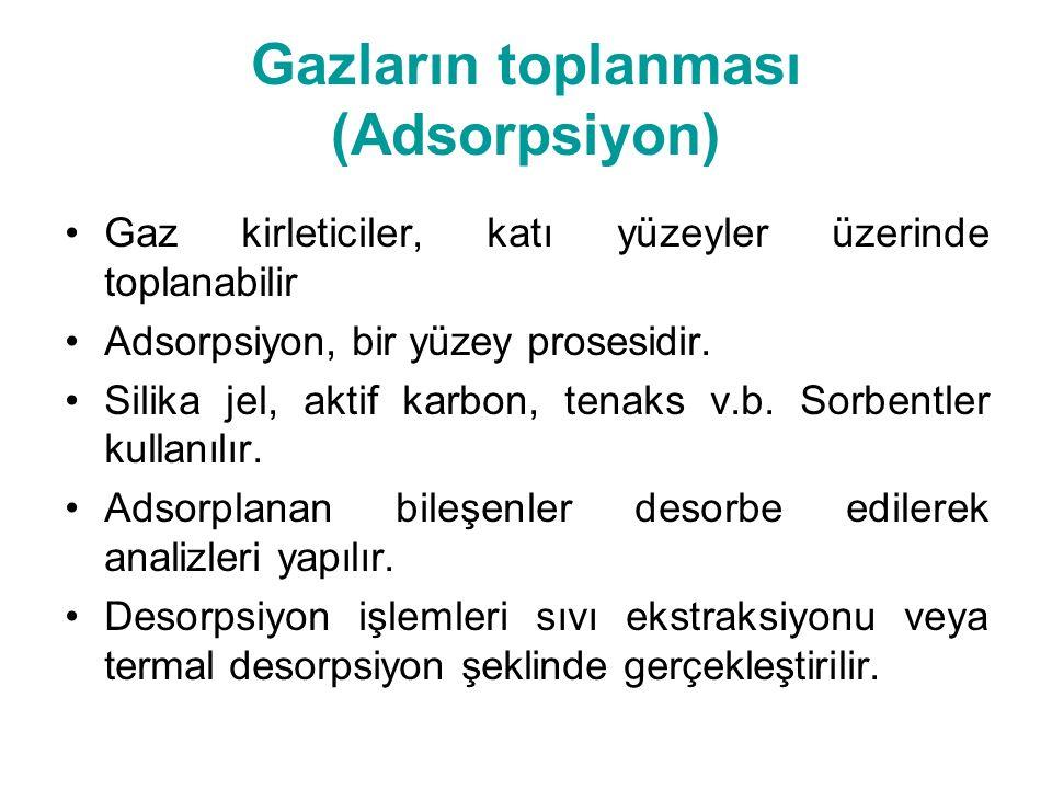 Gazların toplanması (Adsorpsiyon)