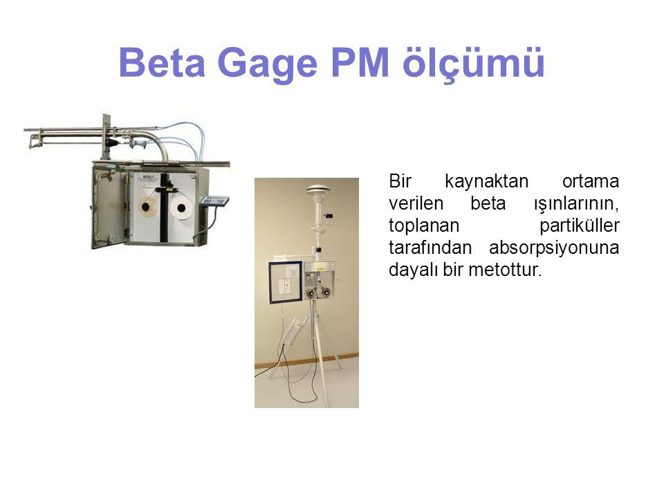 Beta Gage PM ölçümü Bir kaynaktan ortama verilen beta ışınlarının, toplanan partiküller tarafından absorpsiyonuna dayalı bir metottur.