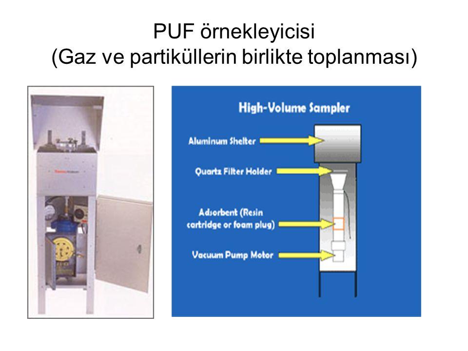 PUF örnekleyicisi (Gaz ve partiküllerin birlikte toplanması)