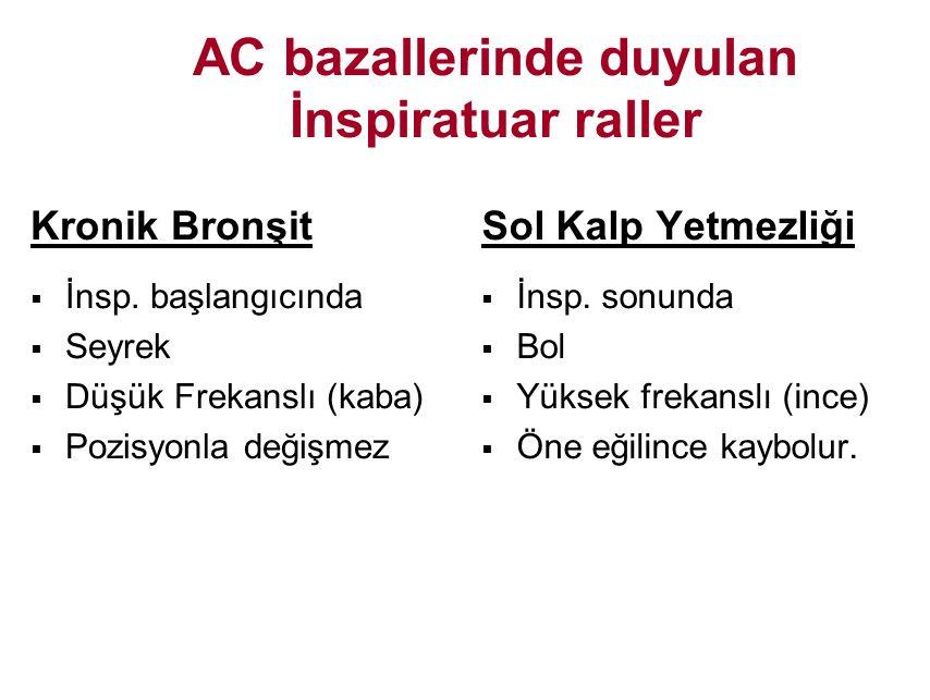 AC bazallerinde duyulan İnspiratuar raller