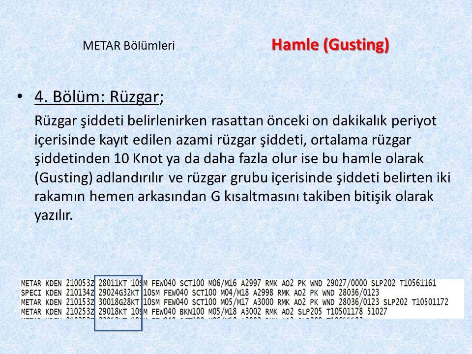 METAR Bölümleri Hamle (Gusting)