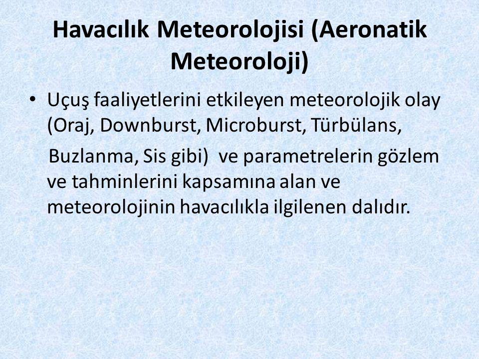 Havacılık Meteorolojisi (Aeronatik Meteoroloji)