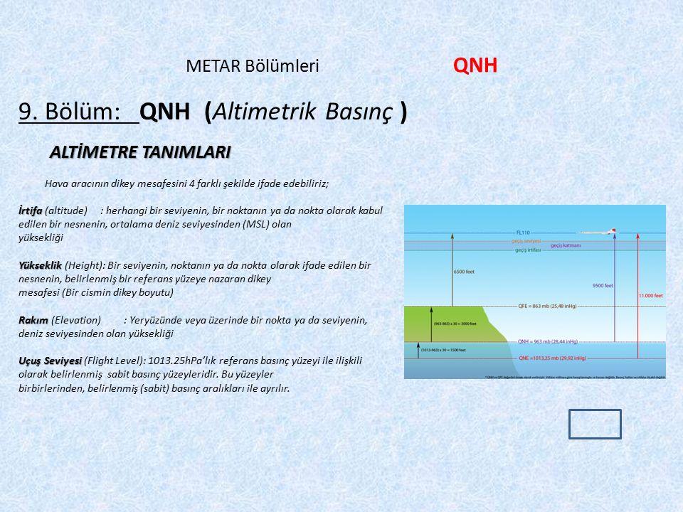 9. Bölüm: QNH (Altimetrik Basınç )