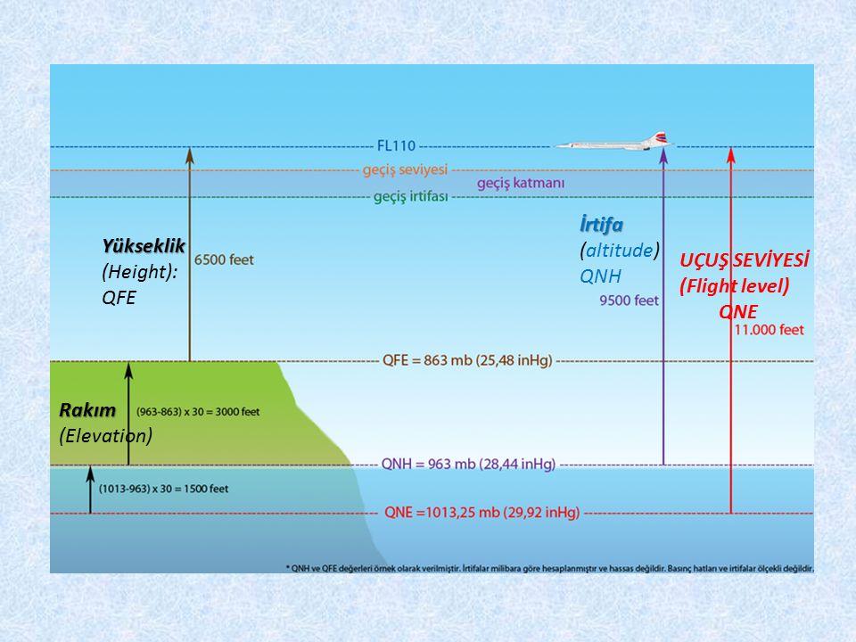 İrtifa (altitude) QNH Yükseklik (Height): QFE UÇUŞ SEVİYESİ (Flight level) QNE Rakım (Elevation)