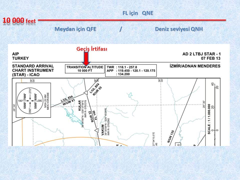 10 000 feet FL için QNE Meydan için QFE / Deniz seviyesi QNH