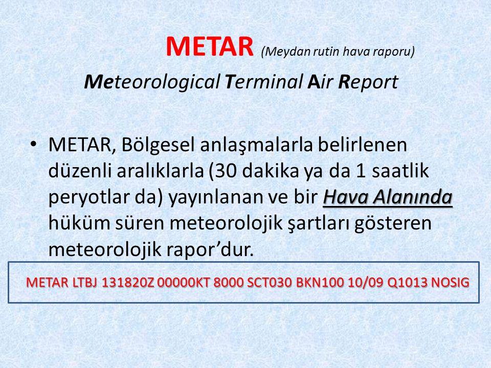 METAR (Meydan rutin hava raporu)
