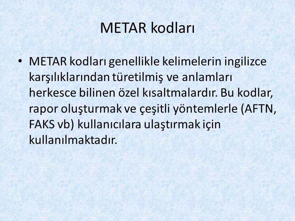 METAR kodları