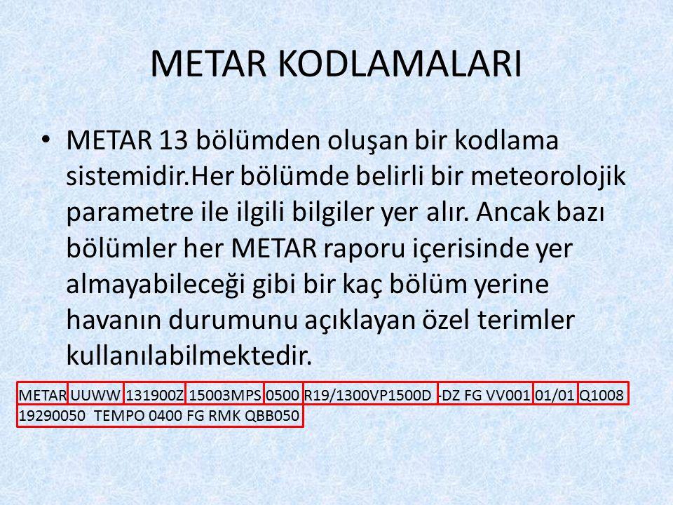 METAR KODLAMALARI