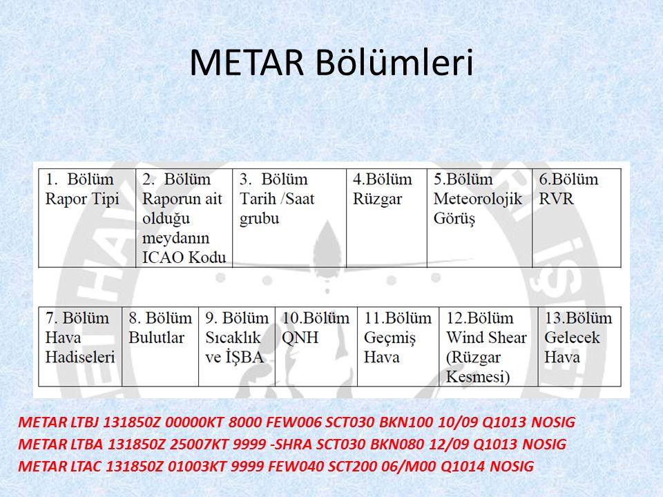 METAR Bölümleri METAR LTBJ 131850Z 00000KT 8000 FEW006 SCT030 BKN100 10/09 Q1013 NOSIG.