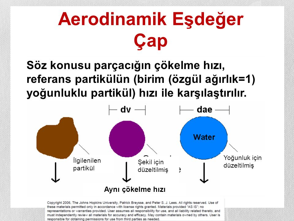 Aerodinamik Eşdeğer Çap