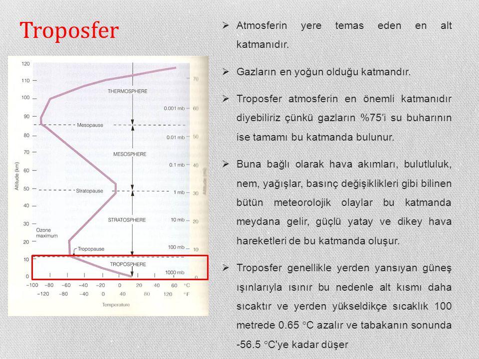 Troposfer Atmosferin yere temas eden en alt katmanıdır.