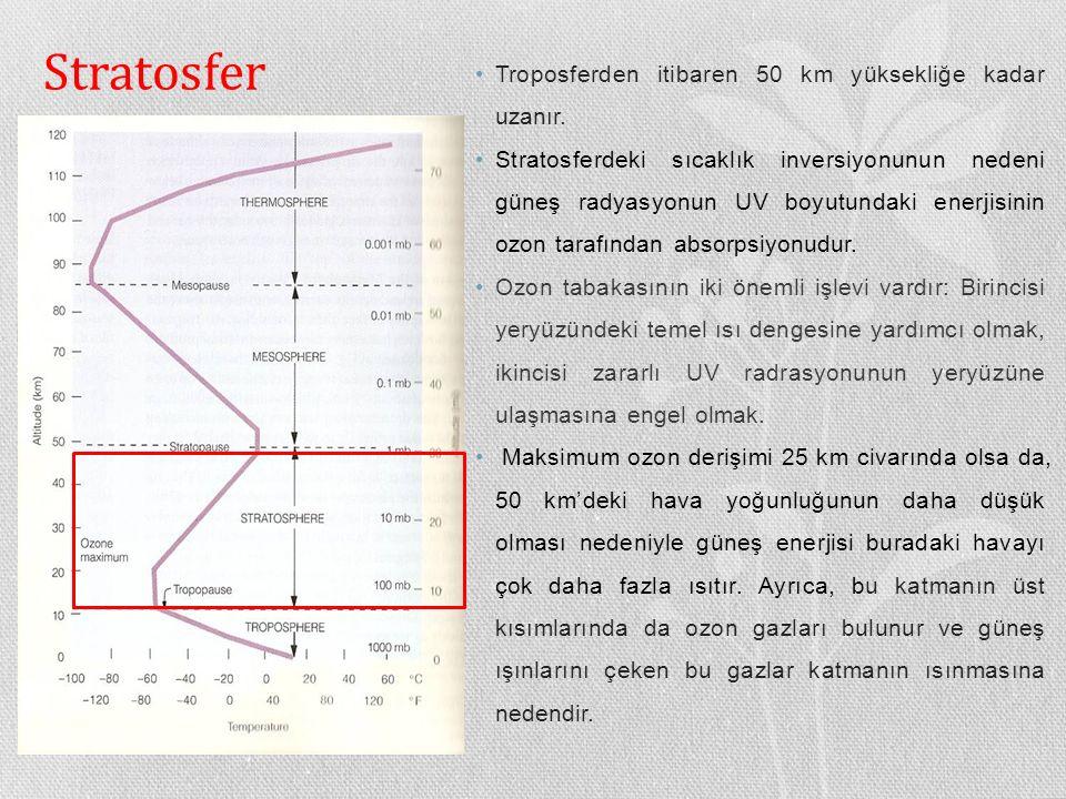 Stratosfer Troposferden itibaren 50 km yüksekliğe kadar uzanır.