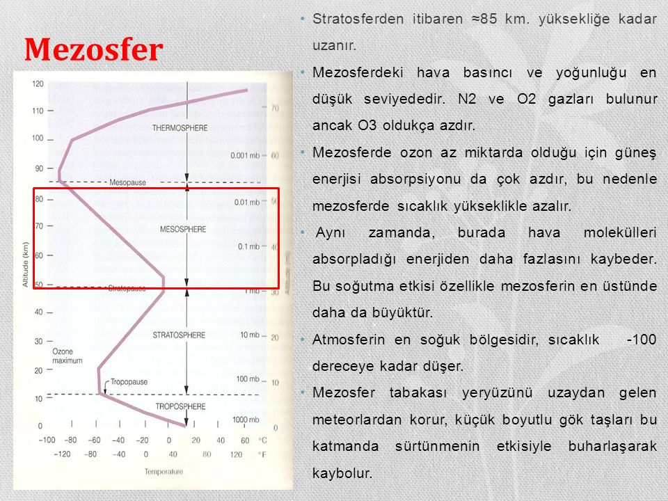 Mezosfer Stratosferden itibaren ≈85 km. yüksekliğe kadar uzanır.