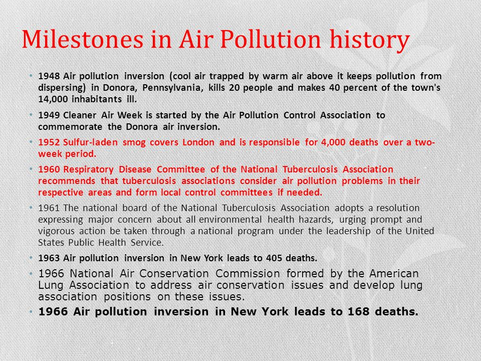Milestones in Air Pollution history