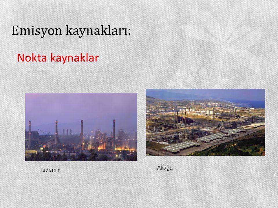 Emisyon kaynakları: Nokta kaynaklar Aliağa İsdemir