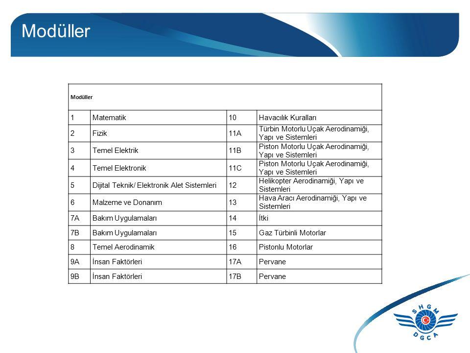 Modüller 1 Matematik 10 Havacılık Kuralları 2 Fizik 11A