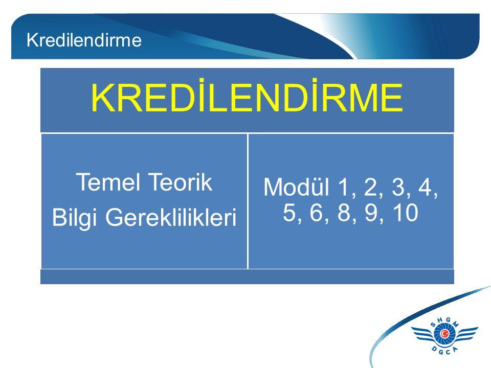 KREDİLENDİRME Temel Teorik Modül 1, 2, 3, 4, 5, 6, 8, 9, 10