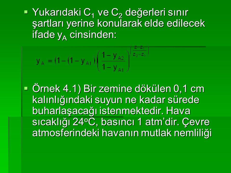 Yukarıdaki C1 ve C2 değerleri sınır şartları yerine konularak elde edilecek ifade yA cinsinden: