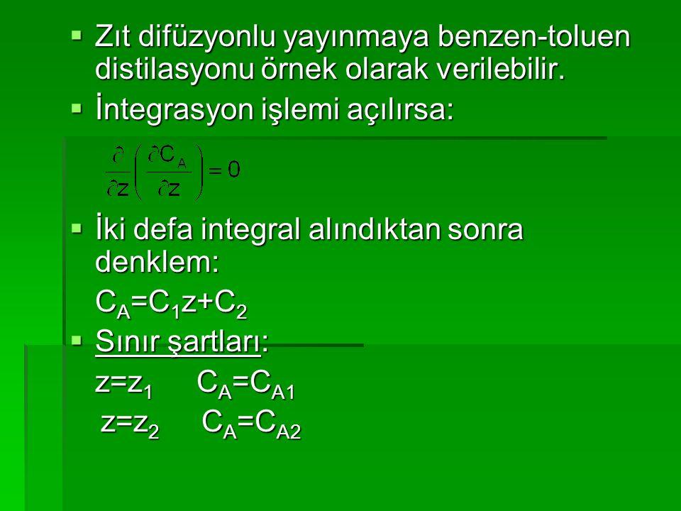 Zıt difüzyonlu yayınmaya benzen-toluen distilasyonu örnek olarak verilebilir.