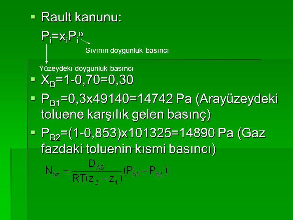 PB1=0,3x49140=14742 Pa (Arayüzeydeki toluene karşılık gelen basınç)