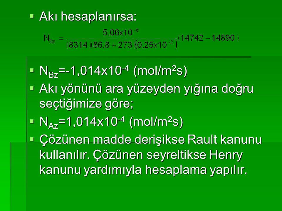 Akı hesaplanırsa: NBz=-1,014x10-4 (mol/m2s) Akı yönünü ara yüzeyden yığına doğru seçtiğimize göre;