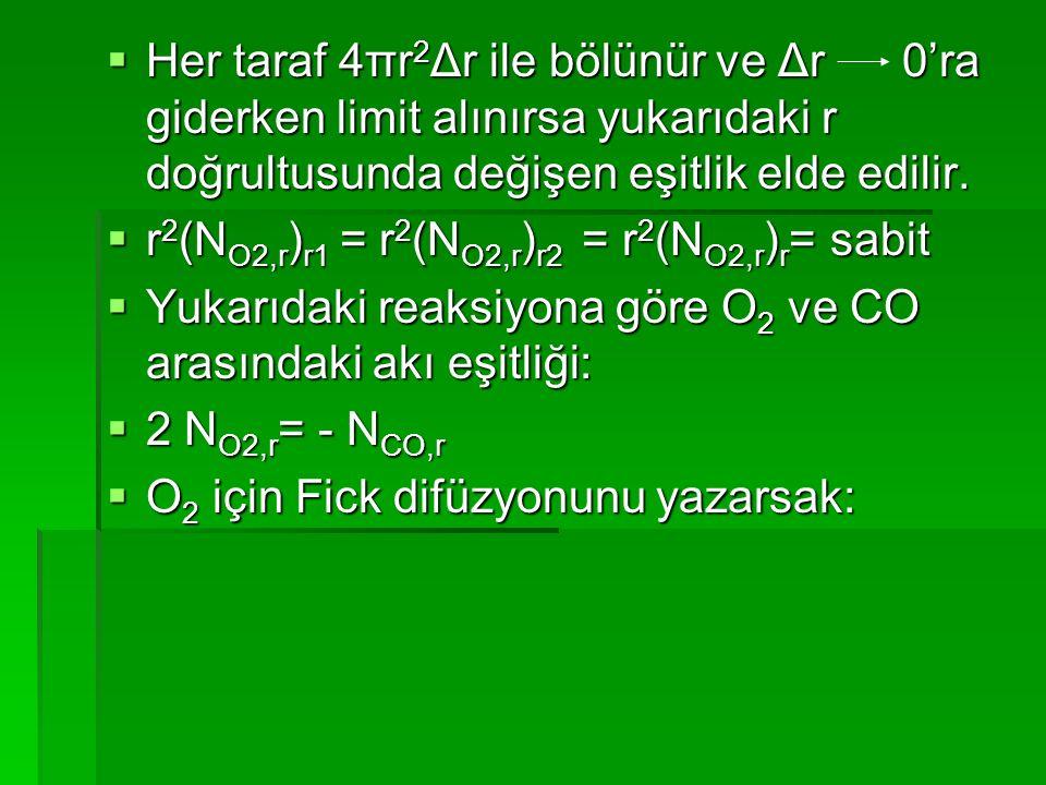 Her taraf 4πr2Δr ile bölünür ve Δr 0'ra giderken limit alınırsa yukarıdaki r doğrultusunda değişen eşitlik elde edilir.