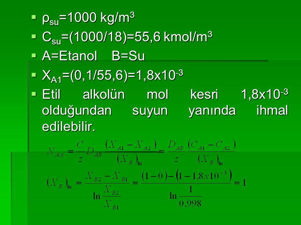 ρsu=1000 kg/m3 Csu=(1000/18)=55,6 kmol/m3. A=Etanol B=Su. XA1=(0,1/55,6)=1,8x10-3.