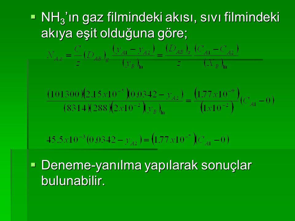 NH3'ın gaz filmindeki akısı, sıvı filmindeki akıya eşit olduğuna göre;