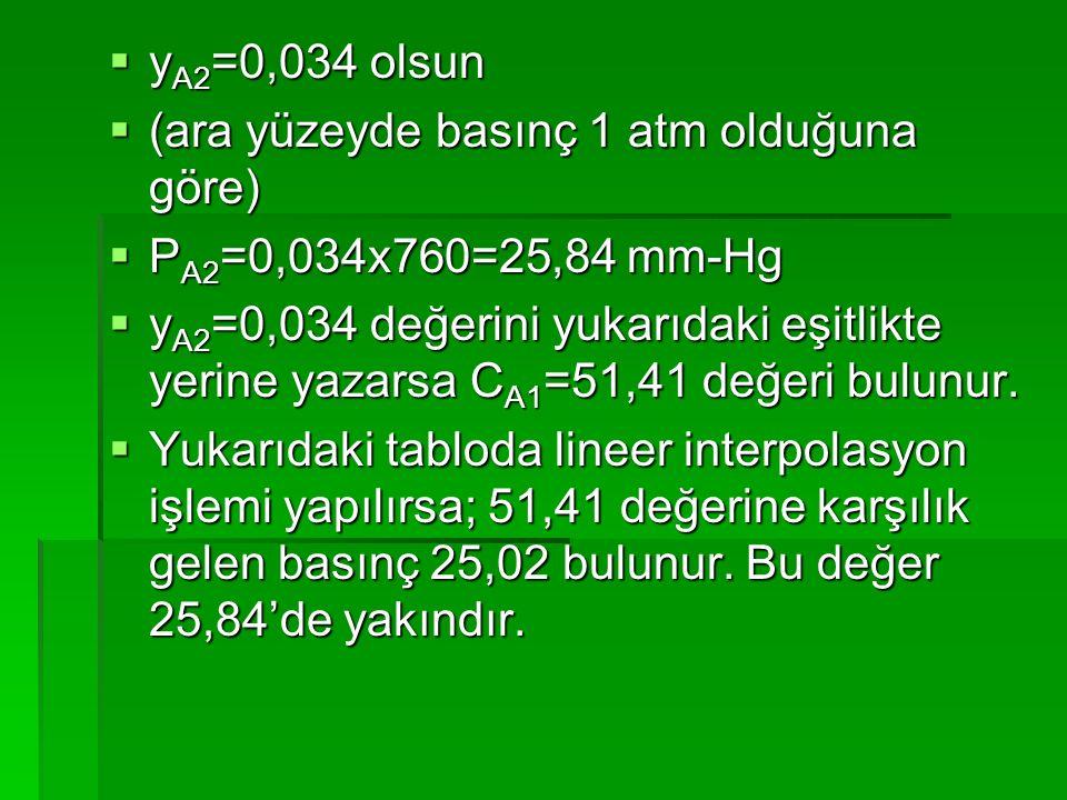 yA2=0,034 olsun (ara yüzeyde basınç 1 atm olduğuna göre) PA2=0,034x760=25,84 mm-Hg.