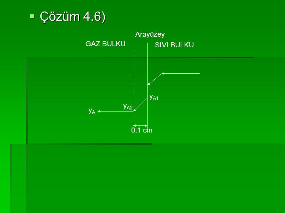 Çözüm 4.6) Arayüzey GAZ BULKU SIVI BULKU yA1 yA2 yA 0,1 cm