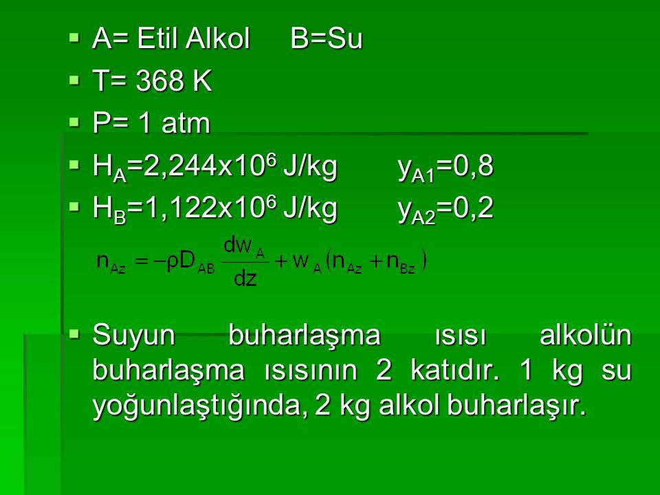 A= Etil Alkol B=Su T= 368 K. P= 1 atm. HA=2,244x106 J/kg yA1=0,8. HB=1,122x106 J/kg yA2=0,2.