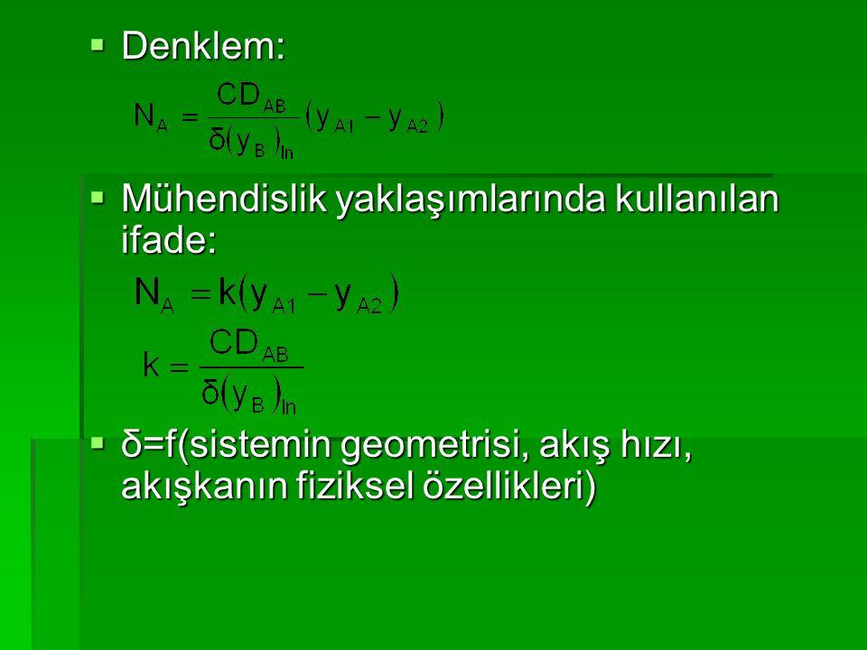 Denklem: Mühendislik yaklaşımlarında kullanılan ifade: δ=f(sistemin geometrisi, akış hızı, akışkanın fiziksel özellikleri)