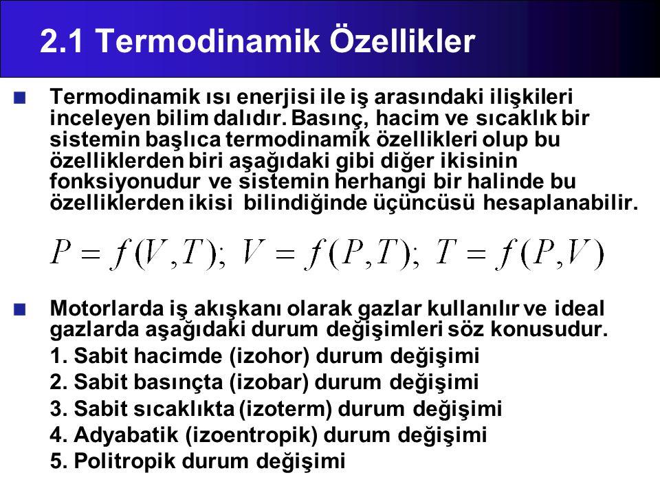 2.1 Termodinamik Özellikler