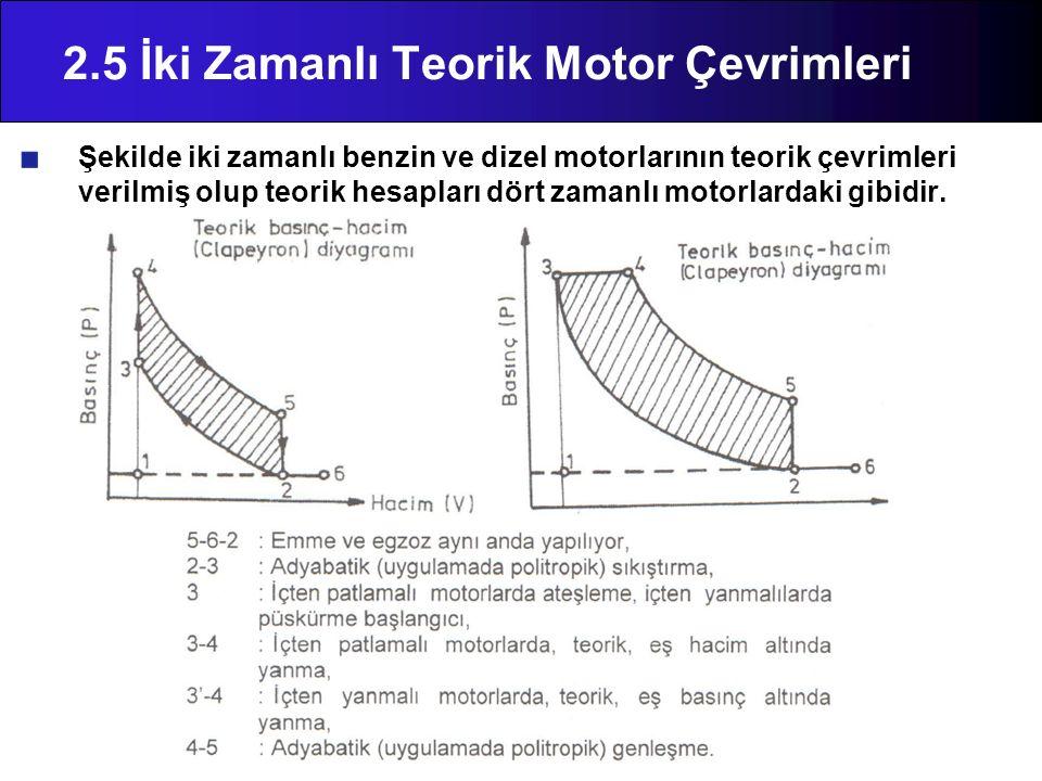 2.5 İki Zamanlı Teorik Motor Çevrimleri
