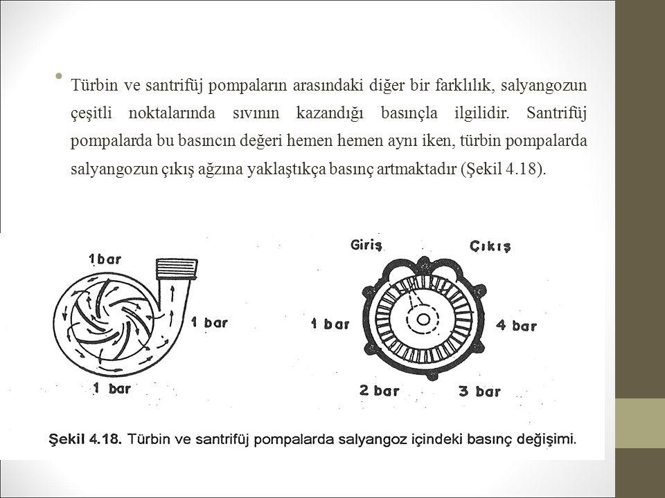 Türbin ve santrifüj pompaların arasındaki diğer bir farklılık, salyangozun çeşitli noktalarında sıvının kazandığı basınçla ilgilidir.