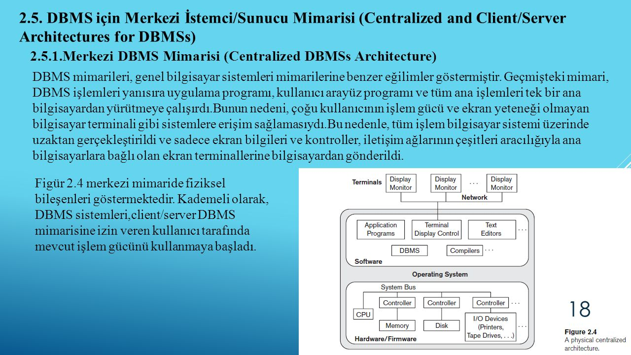 2.5. DBMS için Merkezi İstemci/Sunucu Mimarisi (Centralized and Client/Server Architectures for DBMSs)