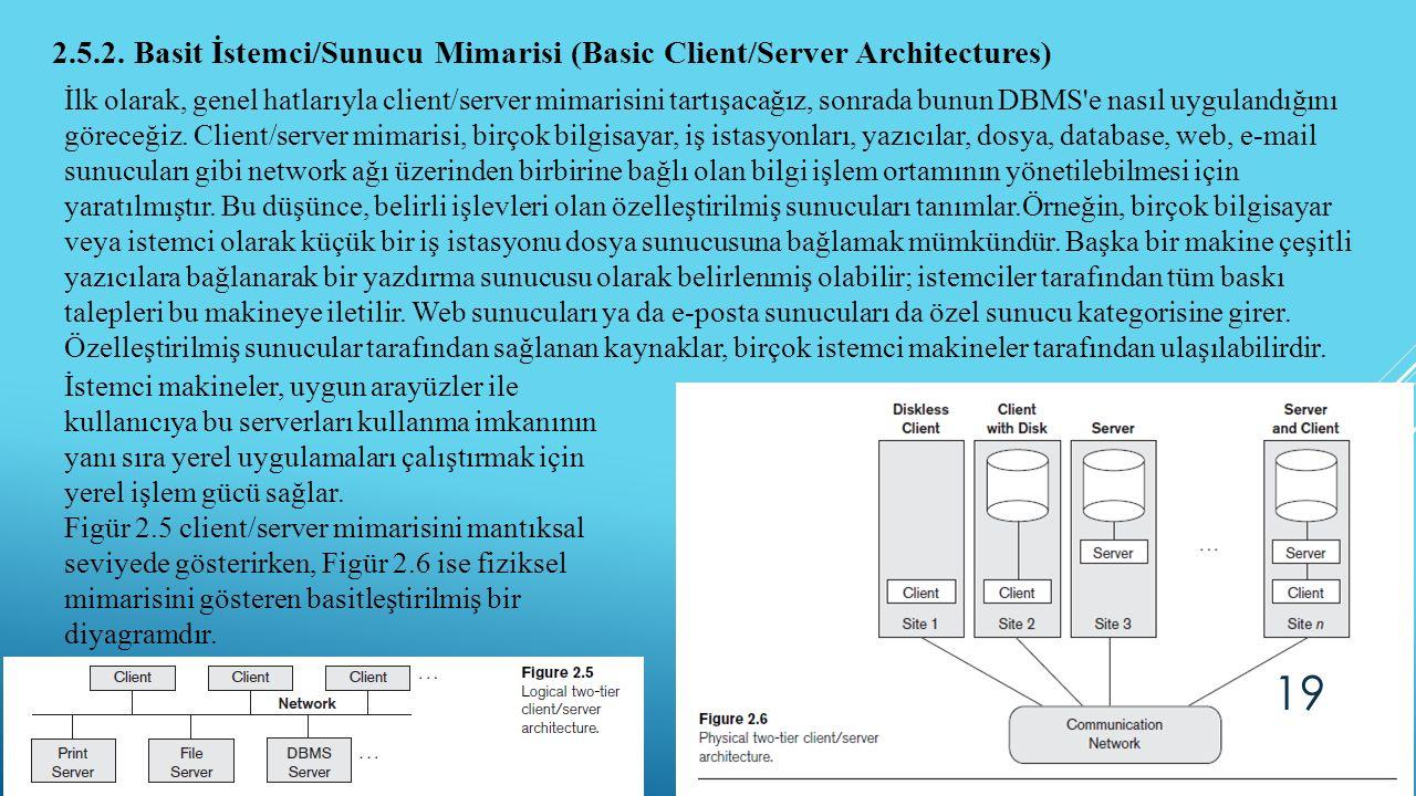 2.5.2. Basit İstemci/Sunucu Mimarisi (Basic Client/Server Architectures)