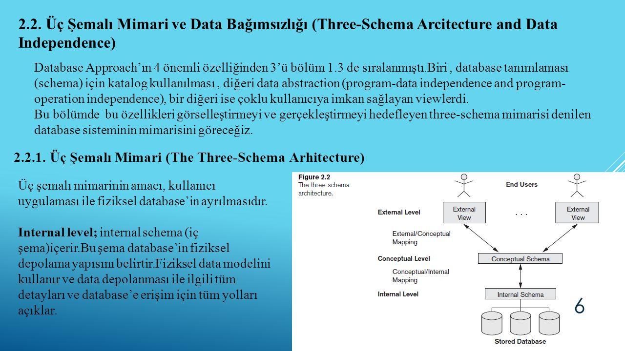 2.2. Üç Şemalı Mimari ve Data Bağımsızlığı (Three-Schema Arcitecture and Data Independence)