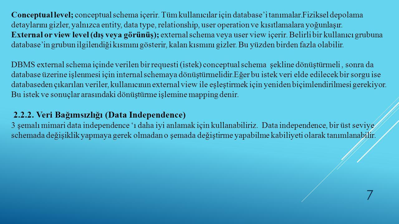 2.2.2. Veri Bağımsızlığı (Data Independence)