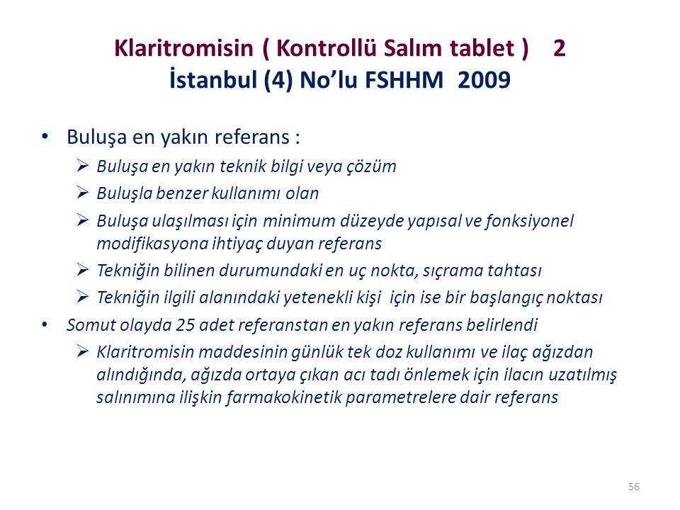 Klaritromisin ( Kontrollü Salım tablet ) 2 İstanbul (4) No'lu FSHHM 2009