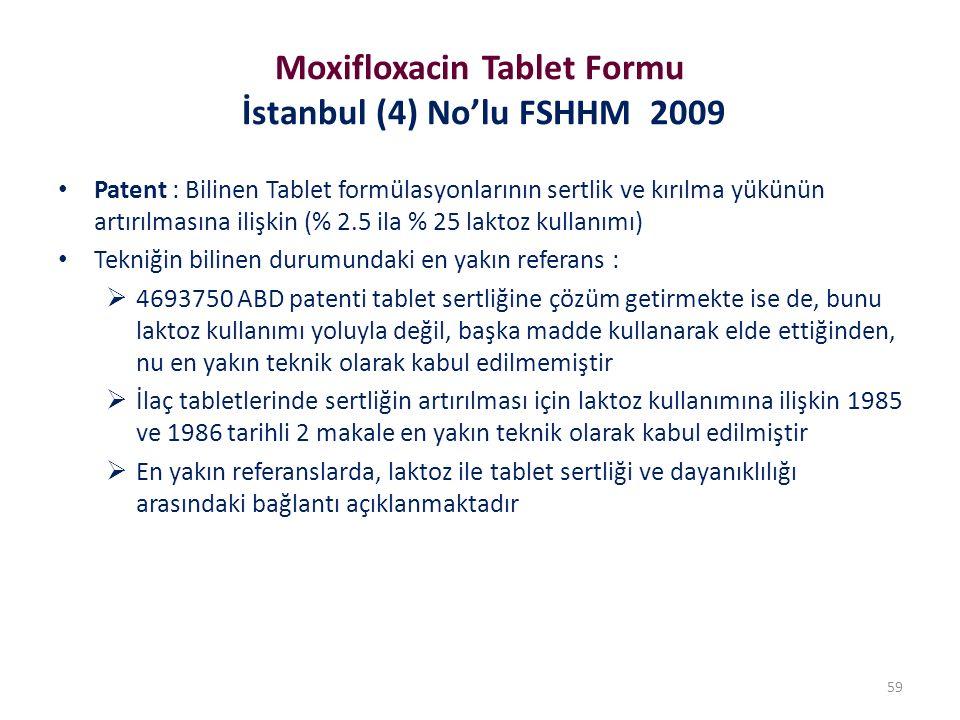 Moxifloxacin Tablet Formu İstanbul (4) No'lu FSHHM 2009