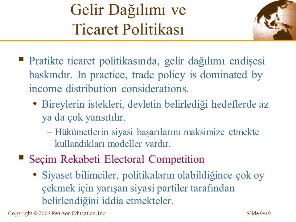 Gelir Dağılımı ve Ticaret Politikası