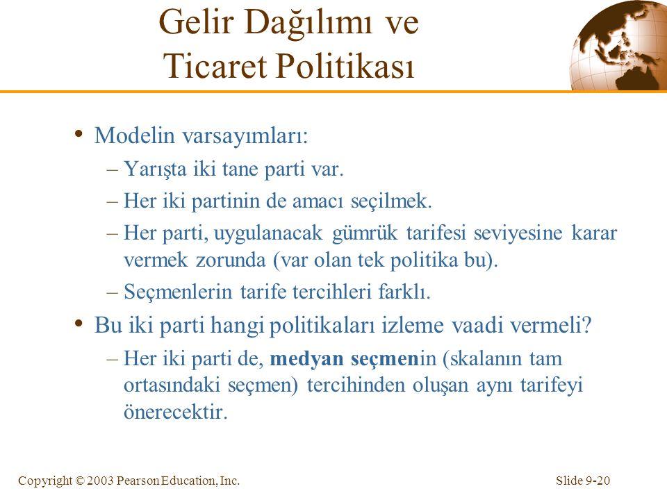 Gelir Dağılımı ve Ticaret Politikası Modelin varsayımları: