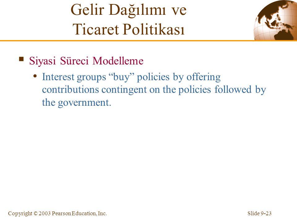 Gelir Dağılımı ve Ticaret Politikası Siyasi Süreci Modelleme